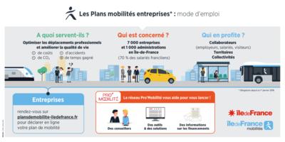 plan-de-mobilite-une-obligation-pour-les-entreprises-image-1